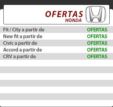 Catálogo Pneus Honda